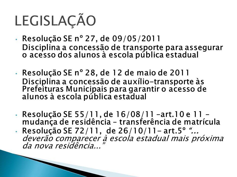 Resolução SE nº 27, de 09/05/2011 Disciplina a concessão de transporte para assegurar o acesso dos alunos à escola pública estadual Resolução SE nº 28