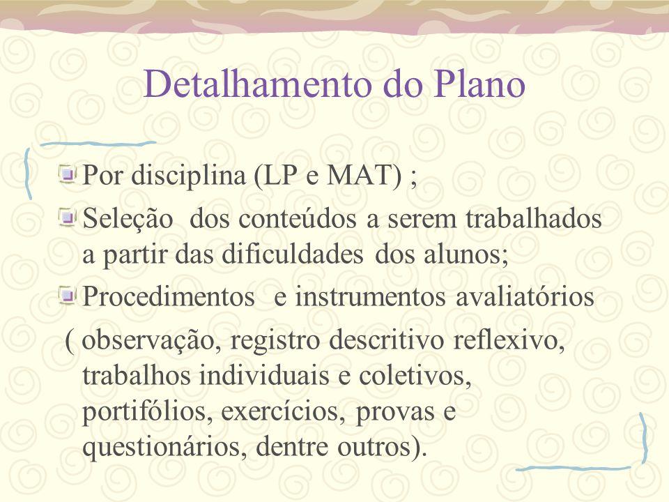 Detalhamento do Plano Por disciplina (LP e MAT) ; Seleção dos conteúdos a serem trabalhados a partir das dificuldades dos alunos; Procedimentos e inst