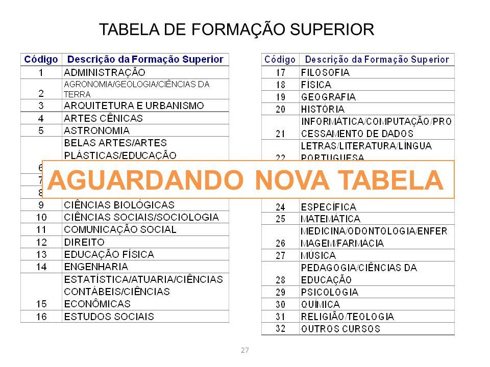 27 TABELA DE FORMAÇÃO SUPERIOR AGUARDANDO NOVA TABELA