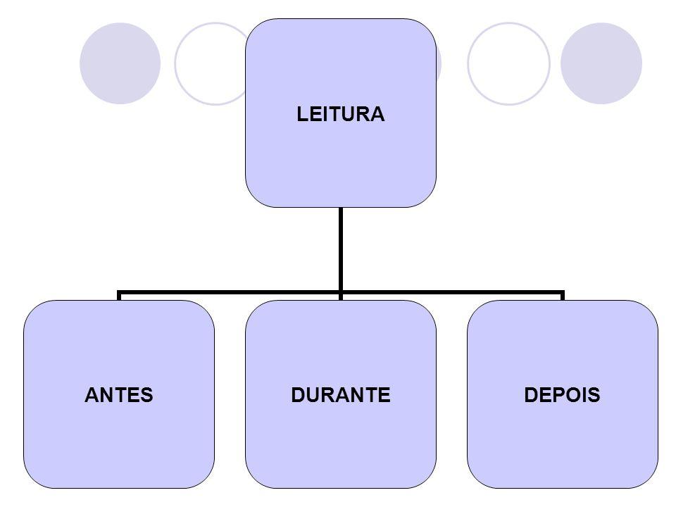 LEITURA ANTESDURANTEDEPOIS