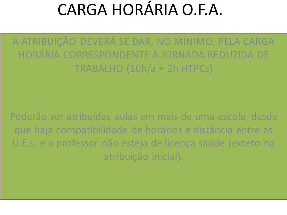 CARGA HORÁRIA O.F.A.