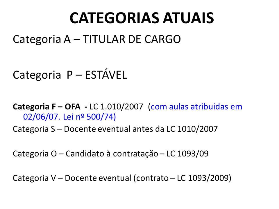 CATEGORIAS ATUAIS Categoria A – TITULAR DE CARGO Categoria P – ESTÁVEL Categoria F – OFA - LC 1.010/2007 (com aulas atribuidas em 02/06/07.
