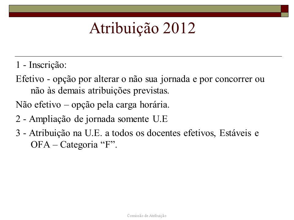 Atribuição 2012 1 - Inscrição: Efetivo - opção por alterar o não sua jornada e por concorrer ou não às demais atribuições previstas.