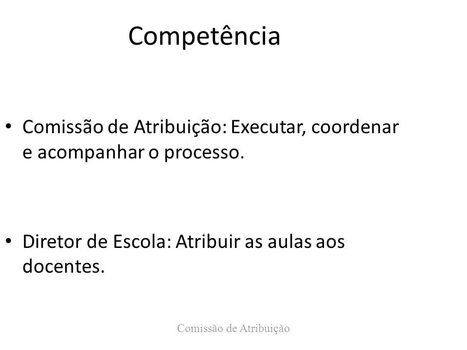 Comissão de Atribuição Competência Comissão de Atribuição: Executar, coordenar e acompanhar o processo.