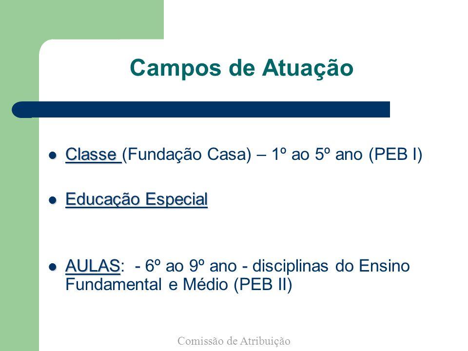 Campos de Atuação Classe Classe (Fundação Casa) – 1º ao 5º ano (PEB I) Educação Especial Educação Especial AULAS AULAS: - 6º ao 9º ano - disciplinas do Ensino Fundamental e Médio (PEB II) Comissão de Atribuição