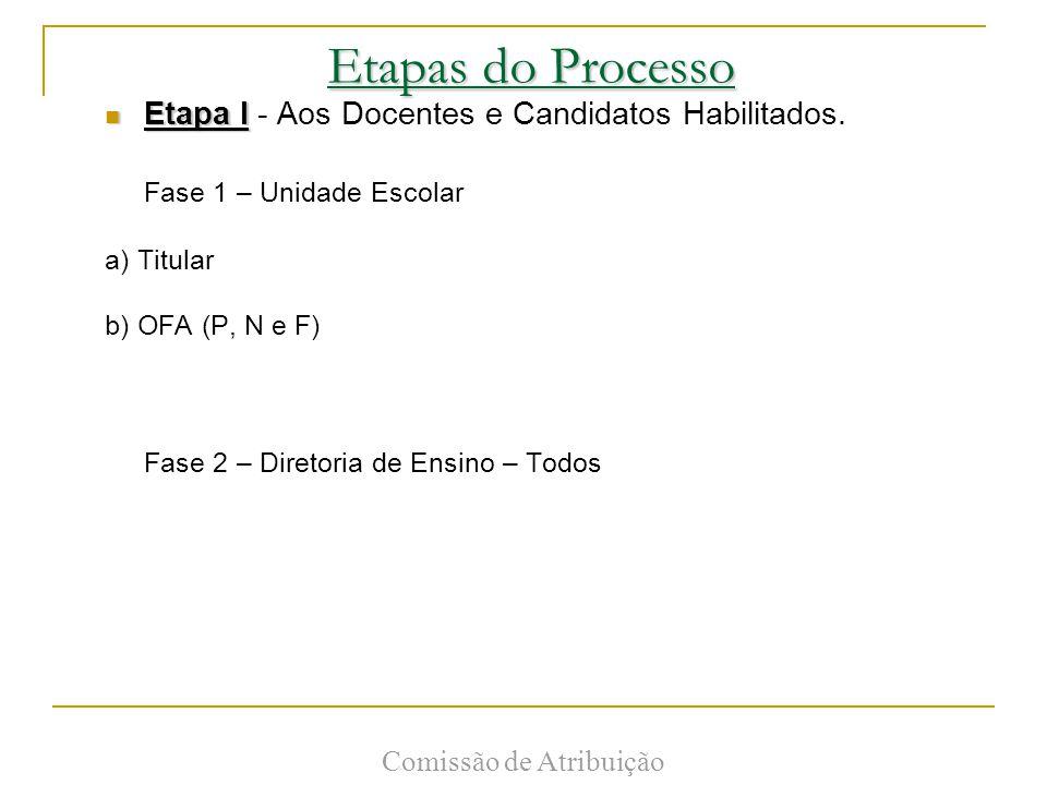 Etapas do Processo Etapa I Etapa I - Aos Docentes e Candidatos Habilitados.