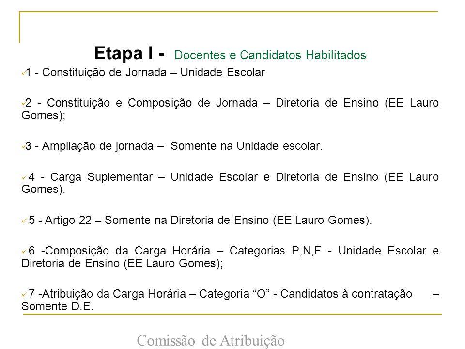 Etapa I - Docentes e Candidatos Habilitados 1 - Constituição de Jornada – Unidade Escolar 2 - Constituição e Composição de Jornada – Diretoria de Ensino (EE Lauro Gomes); 3 - Ampliação de jornada – Somente na Unidade escolar.