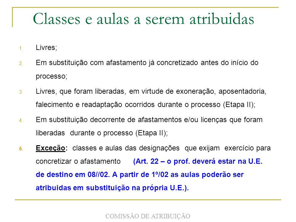 Classes e aulas a serem atribuidas 1.Livres; 2.