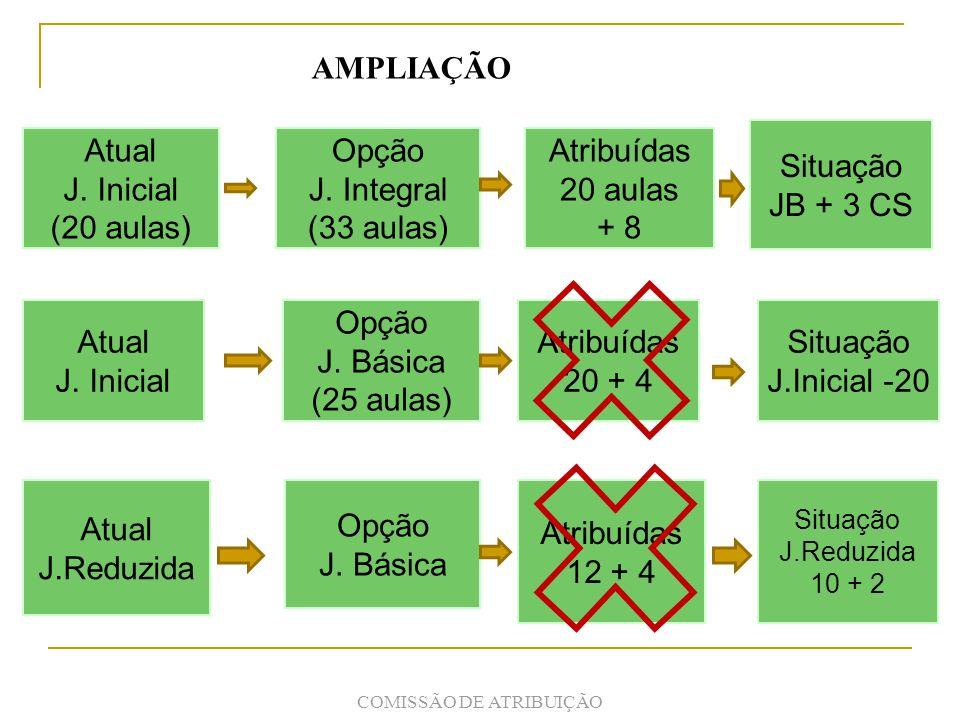 COMISSÃO DE ATRIBUIÇÃO Atual J.Inicial (20 aulas) Opção J.