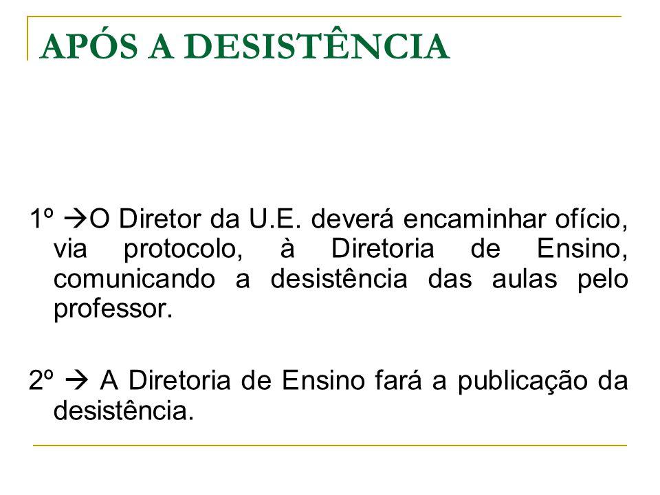 APÓS A DESISTÊNCIA 1º O Diretor da U.E.