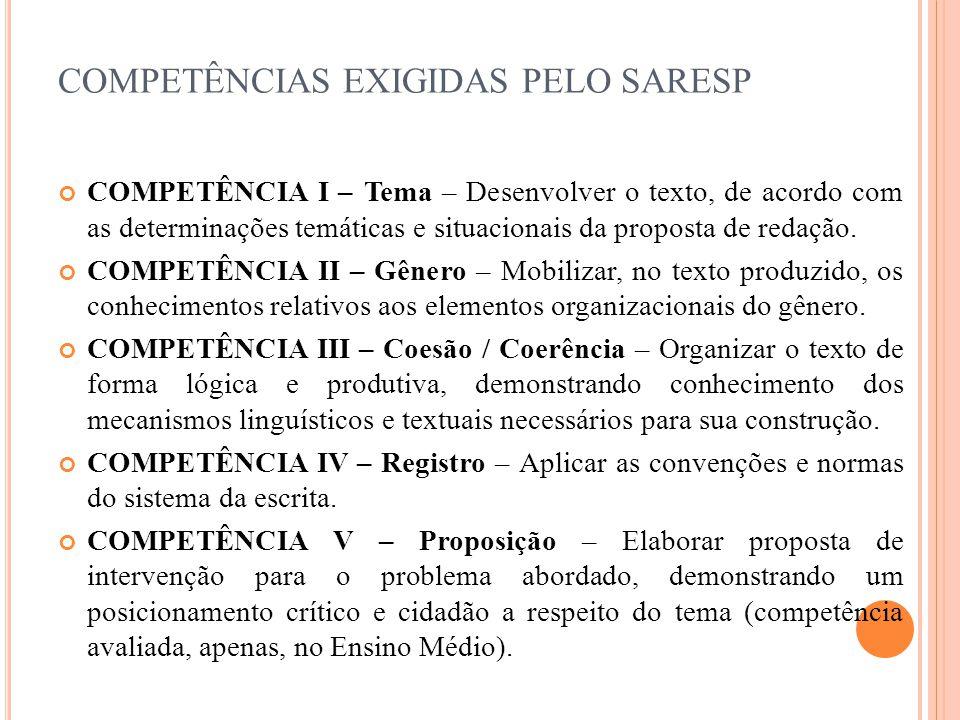 COMPETÊNCIAS EXIGIDAS PELO SARESP COMPETÊNCIA I – Tema – Desenvolver o texto, de acordo com as determinações temáticas e situacionais da proposta de r