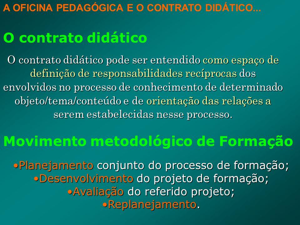 O contrato didático pode ser entendido como espaço de definição de responsabilidades recíprocas dos envolvidos no processo de conhecimento de determin