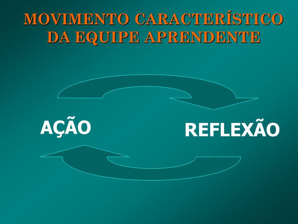 MOVIMENTO CARACTERÍSTICO DA EQUIPE APRENDENTE REFLEXÃO AÇÃO