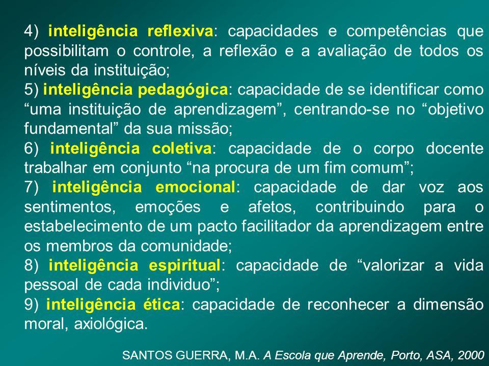 4) inteligência reflexiva: capacidades e competências que possibilitam o controle, a reflexão e a avaliação de todos os níveis da instituição; 5) inte