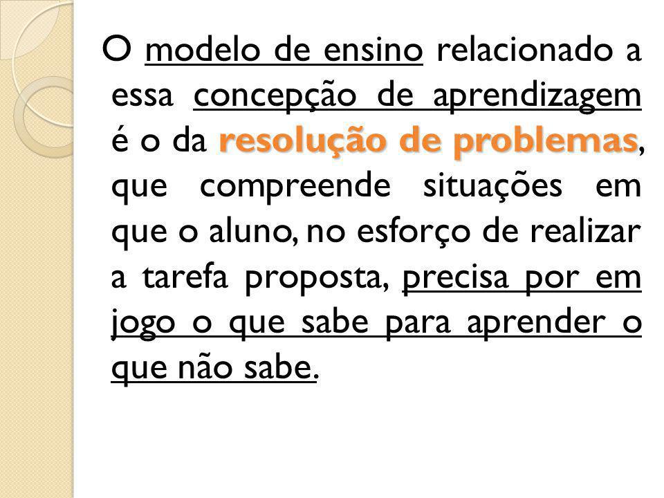 resolução de problemas O modelo de ensino relacionado a essa concepção de aprendizagem é o da resolução de problemas, que compreende situações em que