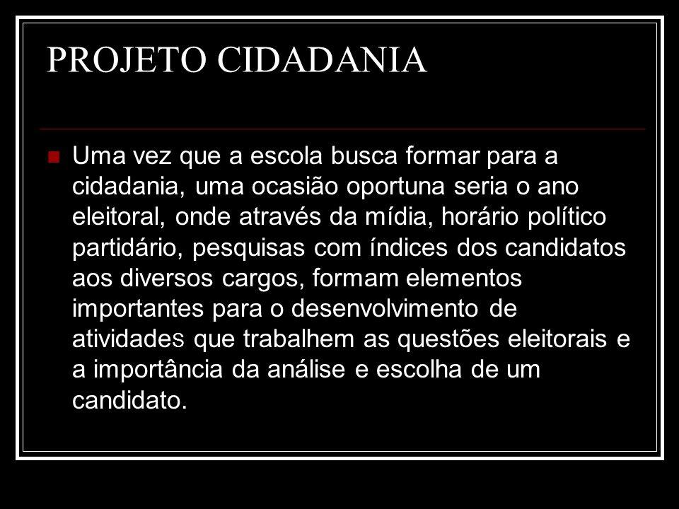 PROJETO CIDADANIA Criação de Partidos Políticos.Candidatos representando Prefeitos e Vereadores.