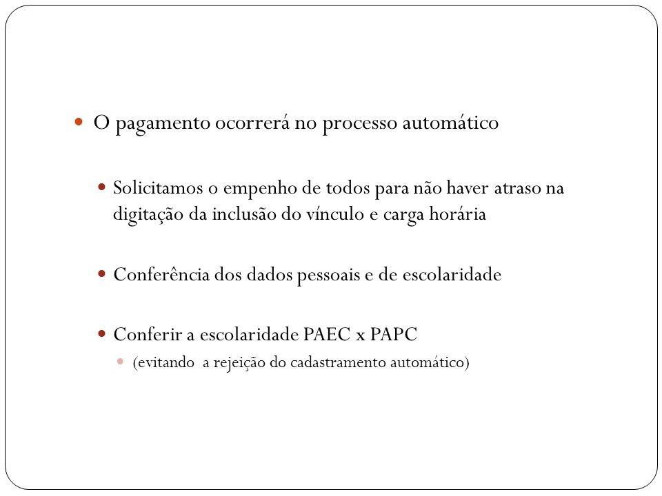 O pagamento ocorrerá no processo automático Solicitamos o empenho de todos para não haver atraso na digitação da inclusão do vínculo e carga horária C