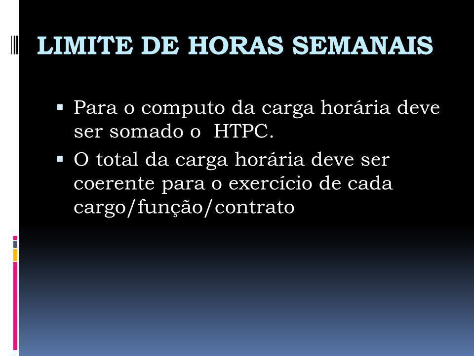 LIMITE DE HORAS SEMANAIS Para o computo da carga horária deve ser somado o HTPC. O total da carga horária deve ser coerente para o exercício de cada c