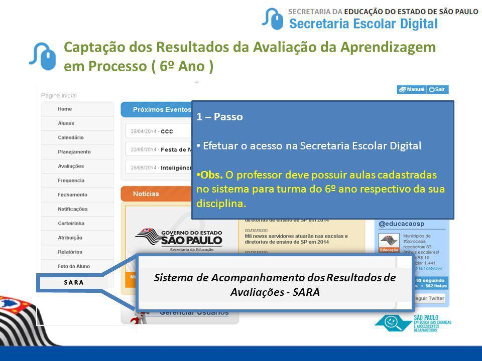 Captação dos Resultados da Avaliação da Aprendizagem em Processo ( 6º Ano ) Sistema de Acompanhamento dos Resultados de Avaliações - SARA 1 – Passo Ef