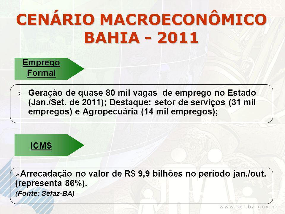 CENÁRIO MACROECONÔMICO BAHIA - 2011 Geração de quase 80 mil vagas de emprego no Estado (Jan./Set.