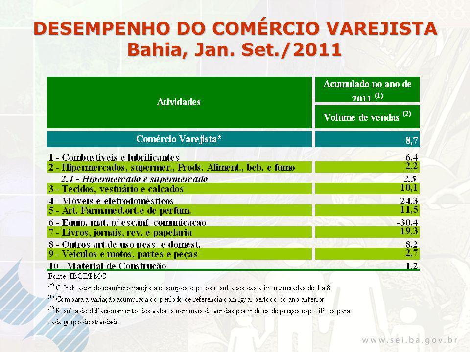 DESEMPENHO DO COMÉRCIO VAREJISTA Bahia, Jan. Set./2011