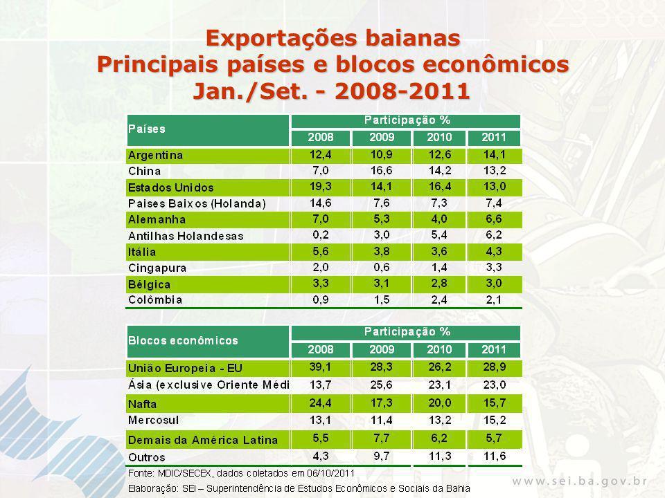 Exportações baianas Principais países e blocos econômicos Jan./Set. - 2008-2011