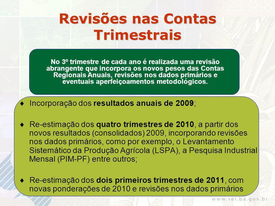 Exportações Baianas - Principais segmentos Jan./Set. – 2011 / 2010