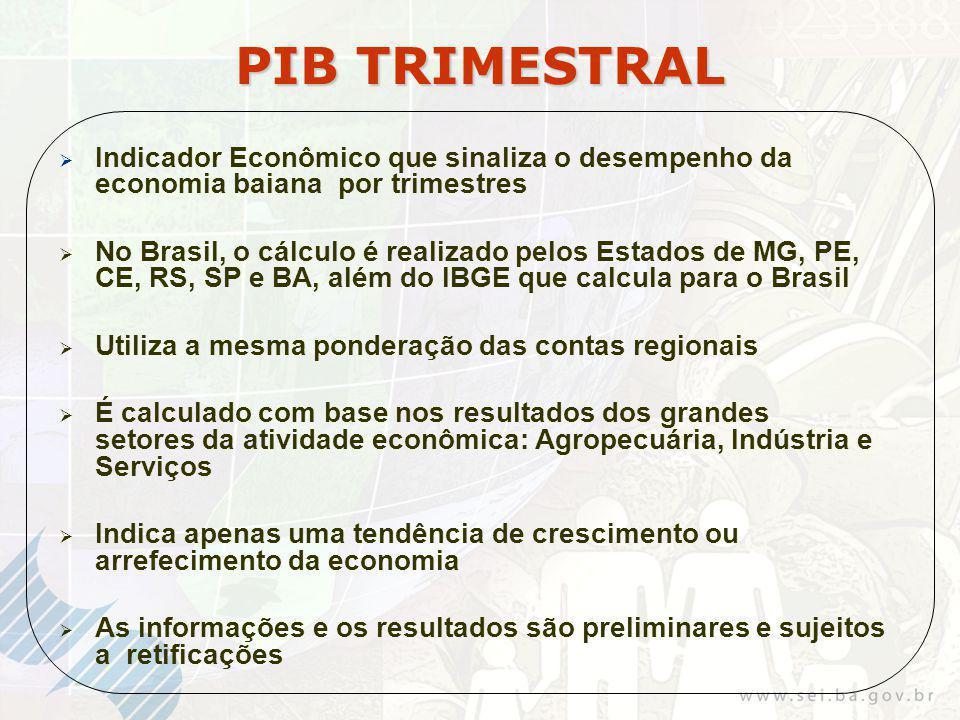 SEI Coordenação de Contas Regionais (COREF) E-mail: joaopaulo@sei.ba.gov.br dveloso@sei.ba.gov.br CONTATOS