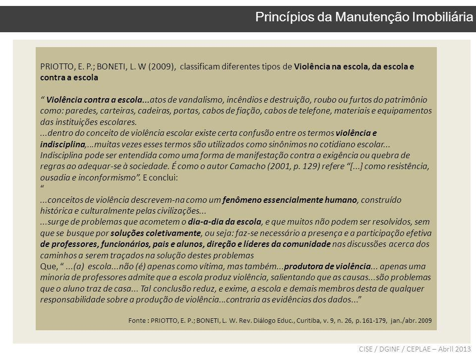 PRIOTTO, E. P.; BONETI, L. W (2009), classificam diferentes tipos de Violência na escola, da escola e contra a escola Violência contra a escola...atos