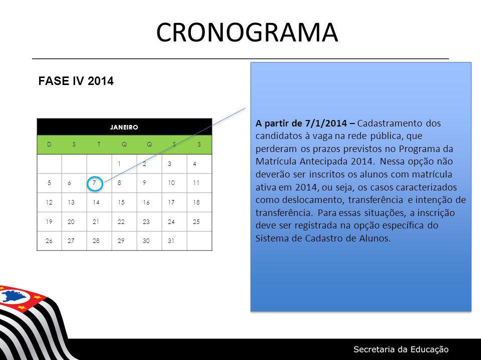 CRONOGRAMA FASE IV 2014 JANEIRO DSTQQSS 1234 567891011 12131415161718 19202122232425 262728293031 A partir de 7/1/2014 – Cadastramento dos candidatos