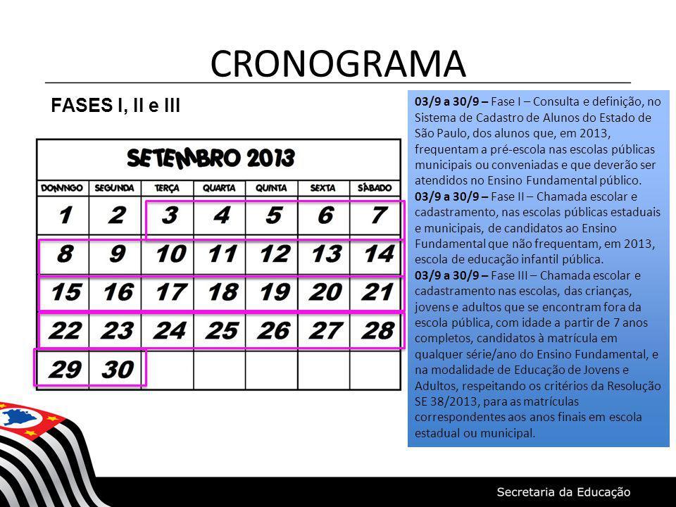 CRONOGRAMA FASES I, II e III 03/9 a 30/9 – Fase I – Consulta e definição, no Sistema de Cadastro de Alunos do Estado de São Paulo, dos alunos que, em