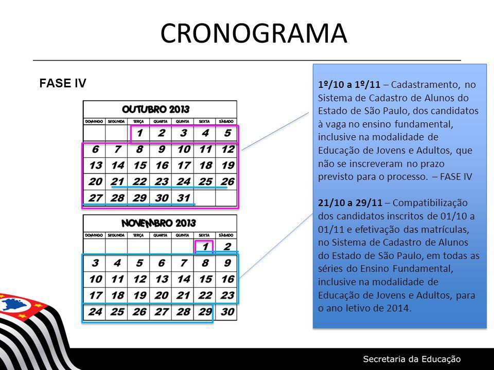 CRONOGRAMA FASE IV 1º/10 a 1º/11 – Cadastramento, no Sistema de Cadastro de Alunos do Estado de São Paulo, dos candidatos à vaga no ensino fundamental