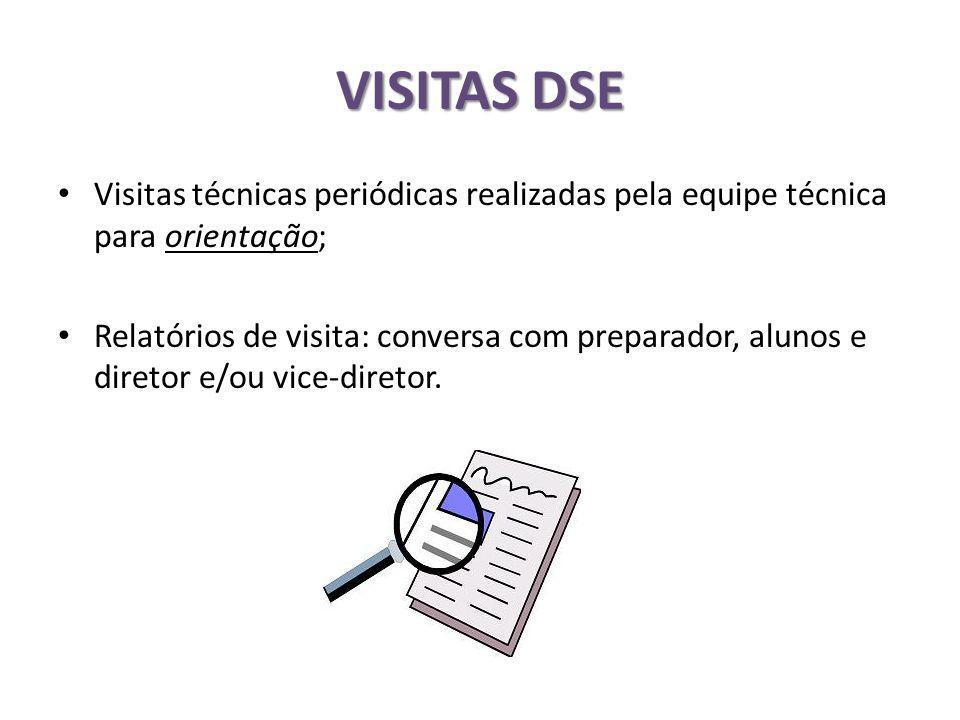 VISITAS DSE Visitas técnicas periódicas realizadas pela equipe técnica para orientação; Relatórios de visita: conversa com preparador, alunos e diretor e/ou vice-diretor.