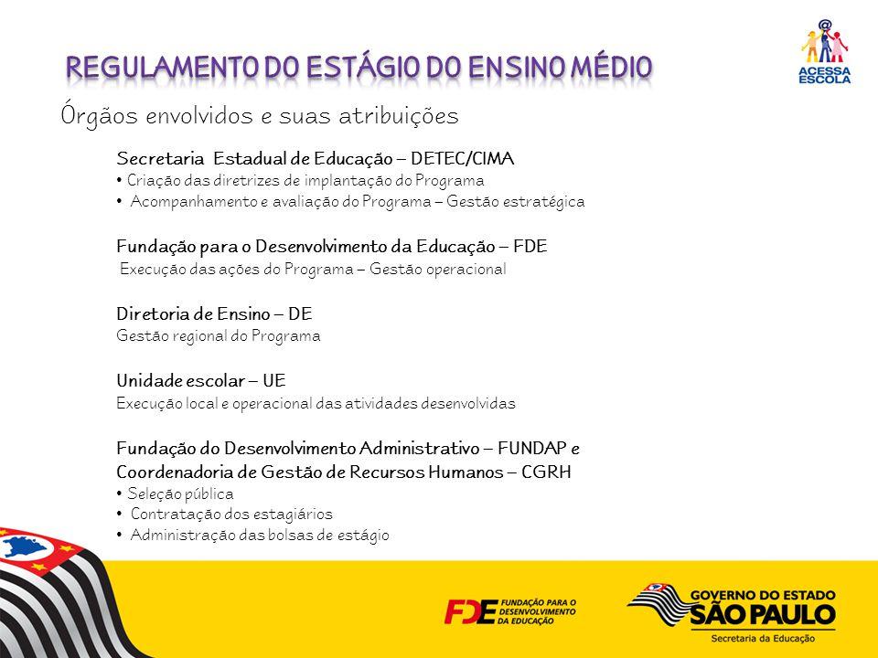 Secretaria Estadual de Educação – DETEC/CIMA Criação das diretrizes de implantação do Programa Acompanhamento e avaliação do Programa – Gestão estratégica Fundação para o Desenvolvimento da Educação – FDE Execução das ações do Programa – Gestão operacional Diretoria de Ensino – DE Gestão regional do Programa Unidade escolar – UE Execução local e operacional das atividades desenvolvidas Fundação do Desenvolvimento Administrativo – FUNDAP e Coordenadoria de Gestão de Recursos Humanos – CGRH Seleção pública Contratação dos estagiários Administração das bolsas de estágio Órgãos envolvidos e suas atribuições