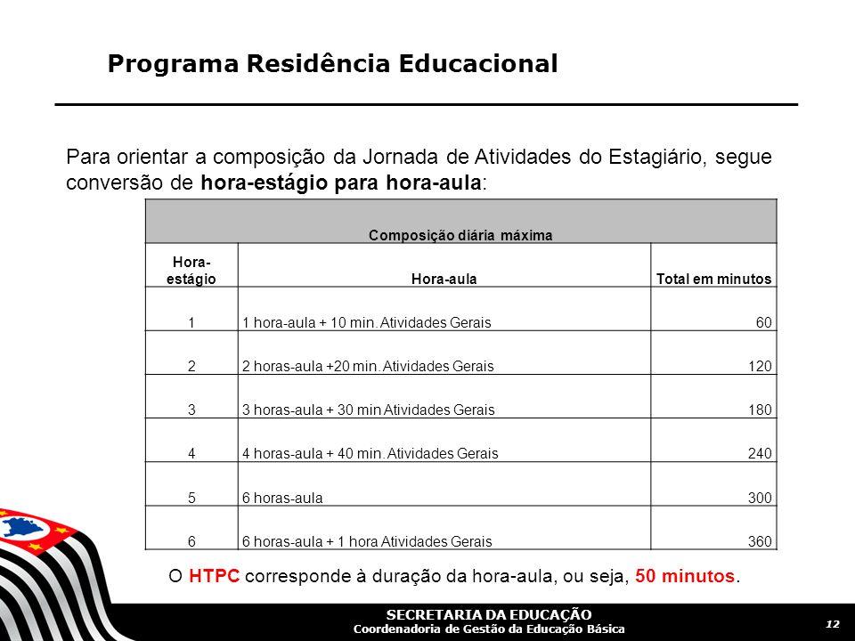 SECRETARIA DA EDUCAÇÃO Coordenadoria de Gestão da Educação Básica Programa Residência Educacional 12 Composição diária máxima Hora- estágioHora-aulaTotal em minutos 11 hora-aula + 10 min.