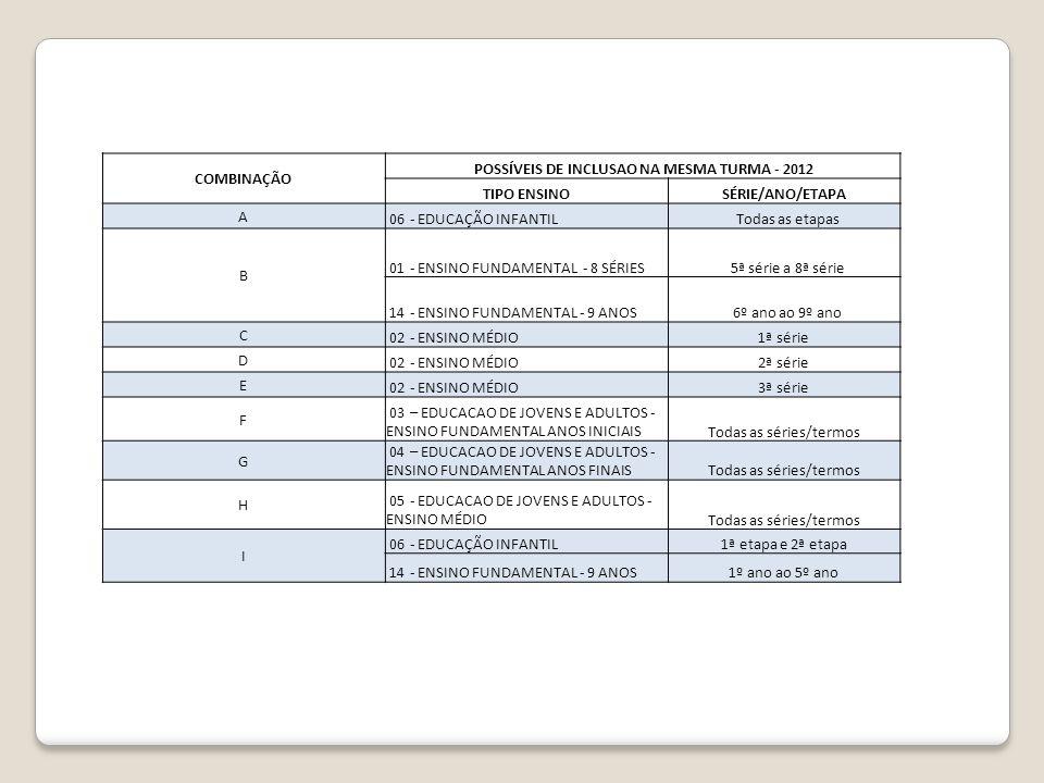 COMBINAÇÃO POSSÍVEIS DE INCLUSAO NA MESMA TURMA - 2012 TIPO ENSINOSÉRIE/ANO/ETAPA A 06 - EDUCAÇÃO INFANTIL Todas as etapas B 01 - ENSINO FUNDAMENTAL - 8 SÉRIES 5ª série a 8ª série 14 - ENSINO FUNDAMENTAL - 9 ANOS 6º ano ao 9º ano C 02 - ENSINO MÉDIO1ª série D 02 - ENSINO MÉDIO2ª série E 02 - ENSINO MÉDIO3ª série F 03 – EDUCACAO DE JOVENS E ADULTOS - ENSINO FUNDAMENTAL ANOS INICIAISTodas as séries/termos G 04 – EDUCACAO DE JOVENS E ADULTOS - ENSINO FUNDAMENTAL ANOS FINAISTodas as séries/termos H 05 - EDUCACAO DE JOVENS E ADULTOS - ENSINO MÉDIOTodas as séries/termos I 06 - EDUCAÇÃO INFANTIL1ª etapa e 2ª etapa 14 - ENSINO FUNDAMENTAL - 9 ANOS1º ano ao 5º ano