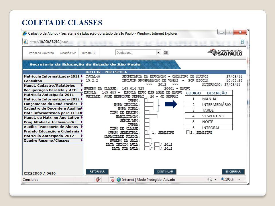 COLETA DE CLASSES CODIGODESCRIÇÃO 1MANHÃ 2INTERMEDIÁRIO 3TARDE 4VESPERTINO 5NOITE 6INTEGRAL