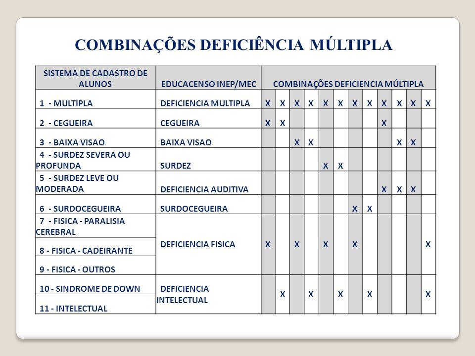 A) MATRICULA DO ALUNO SEM RA Informar a deficiência do aluno