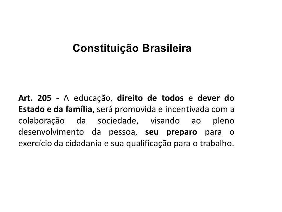 Art. 205 - A educação, direito de todos e dever do Estado e da família, será promovida e incentivada com a colaboração da sociedade, visando ao pleno