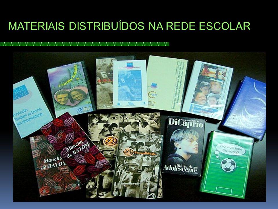 2003 Materiais Didáticos Distribuídos para as escolas