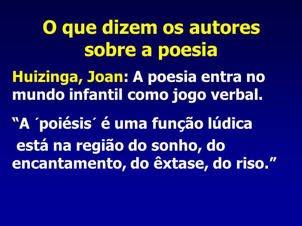 O que dizem os autores sobre a poesia Huizinga, Joan: A poesia entra no mundo infantil como jogo verbal. A ´poiésis´ é uma função lúdica está na regiã