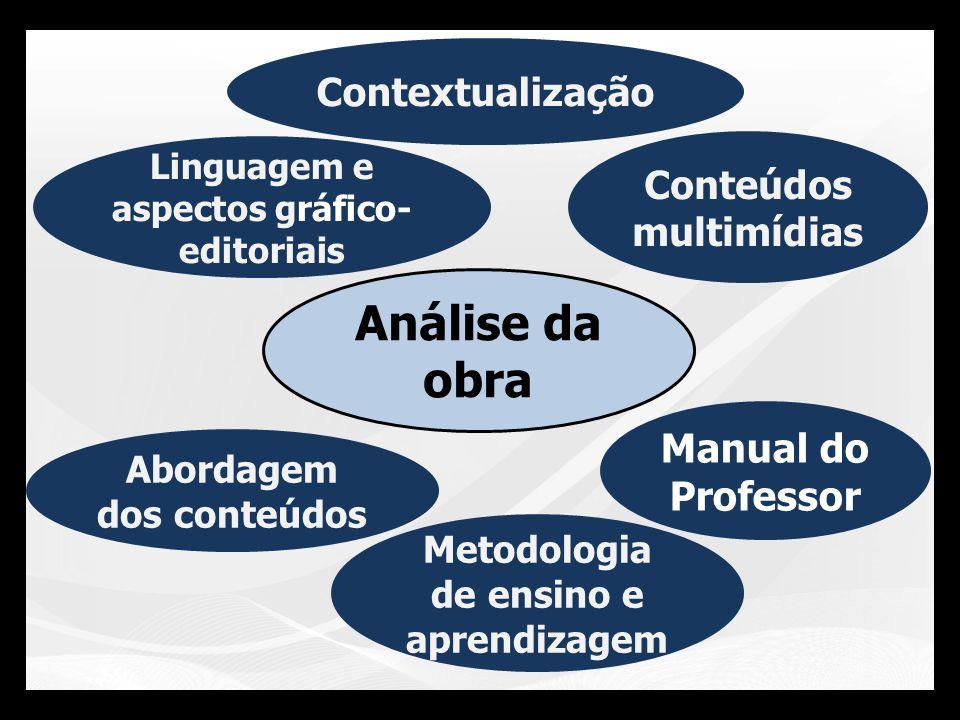 Análise da obra Abordagem dos conteúdos Metodologia de ensino e aprendizagem Contextualização Linguagem e aspectos gráfico- editoriais Conteúdos multimídias Manual do Professor