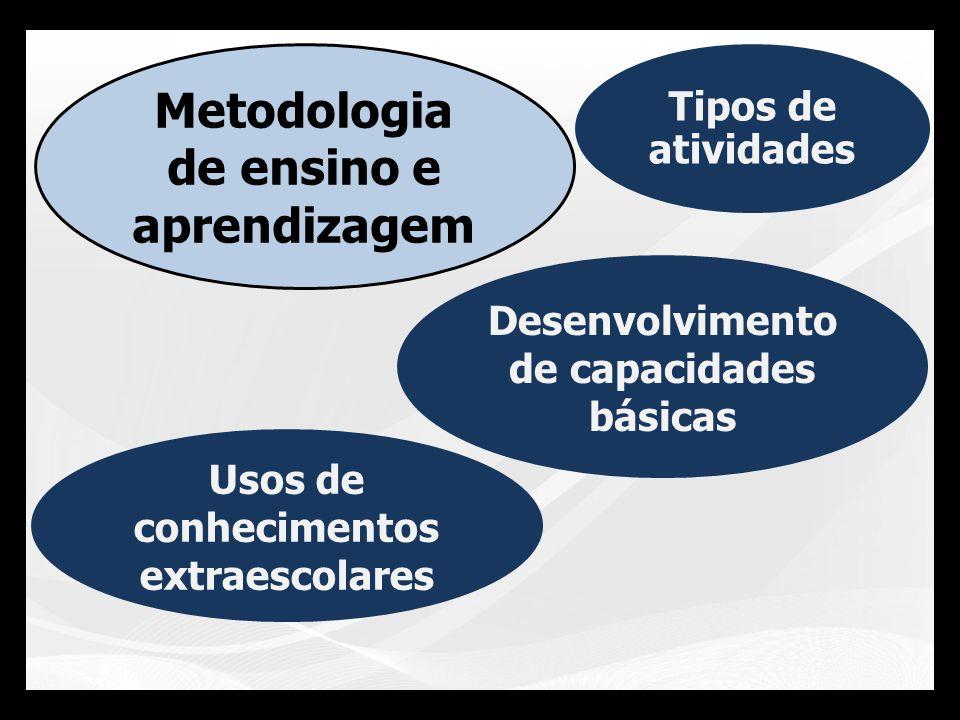 Metodologia de ensino e aprendizagem Desenvolvimento de capacidades básicas Tipos de atividades Usos de conhecimentos extraescolares