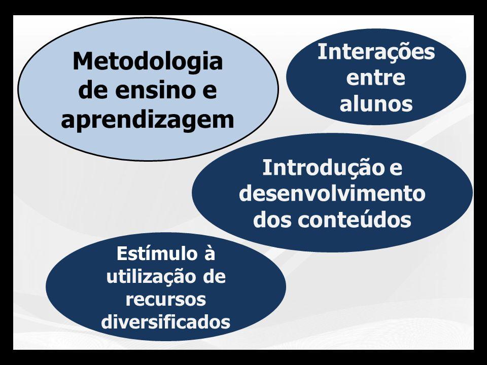 Metodologia de ensino e aprendizagem Introdução e desenvolvimento dos conteúdos Estímulo à utilização de recursos diversificados Interações entre alunos