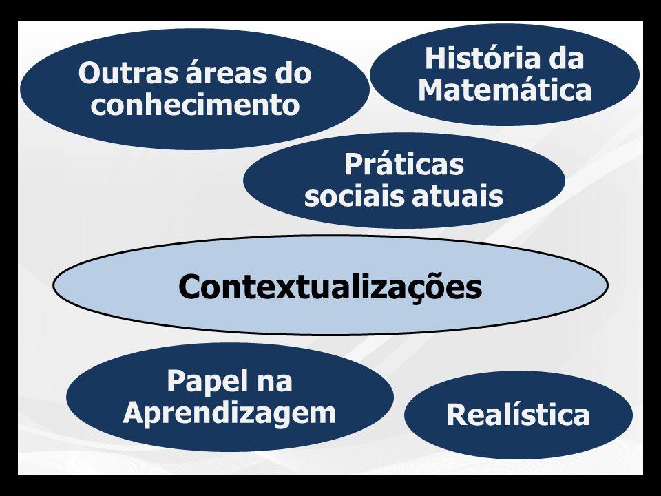 Contextualizações Realística Práticas sociais atuais História da Matemática Papel na Aprendizagem Outras áreas do conhecimento