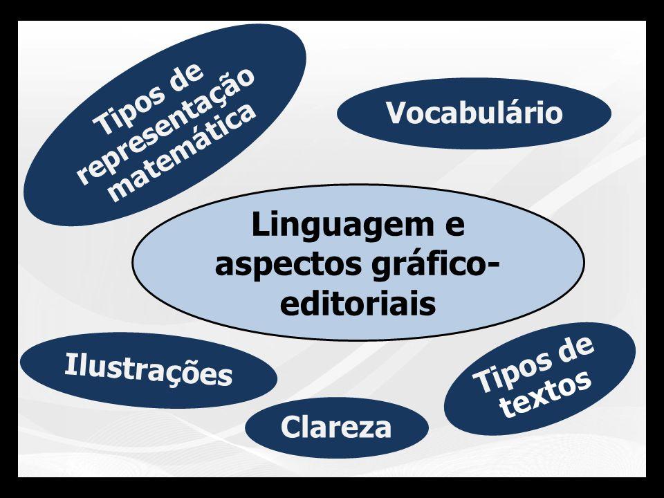 Linguagem e aspectos gráfico- editoriais Tipos de textos Vocabulário Clareza Tipos de representação matemática Ilustrações