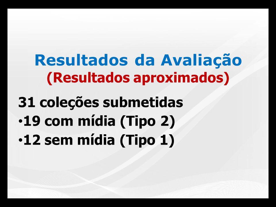 Resultados da Avaliação (Resultados aproximados) 31 coleções submetidas 19 com mídia (Tipo 2) 12 sem mídia (Tipo 1)
