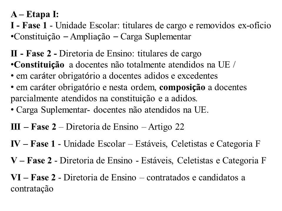 B – Etapa II: I - Fase 1 - Unidade Escolar: todos os docentes com aula na unidade escolar II - Fase 2 - Diretoria de Ensino: docentes com aulas atribuídas e candidatos à contratação