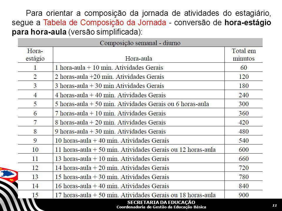 SECRETARIA DA EDUCAÇÃO Coordenadoria de Gestão da Educação Básica 11 Para orientar a composição da jornada de atividades do estagiário, segue a Tabela