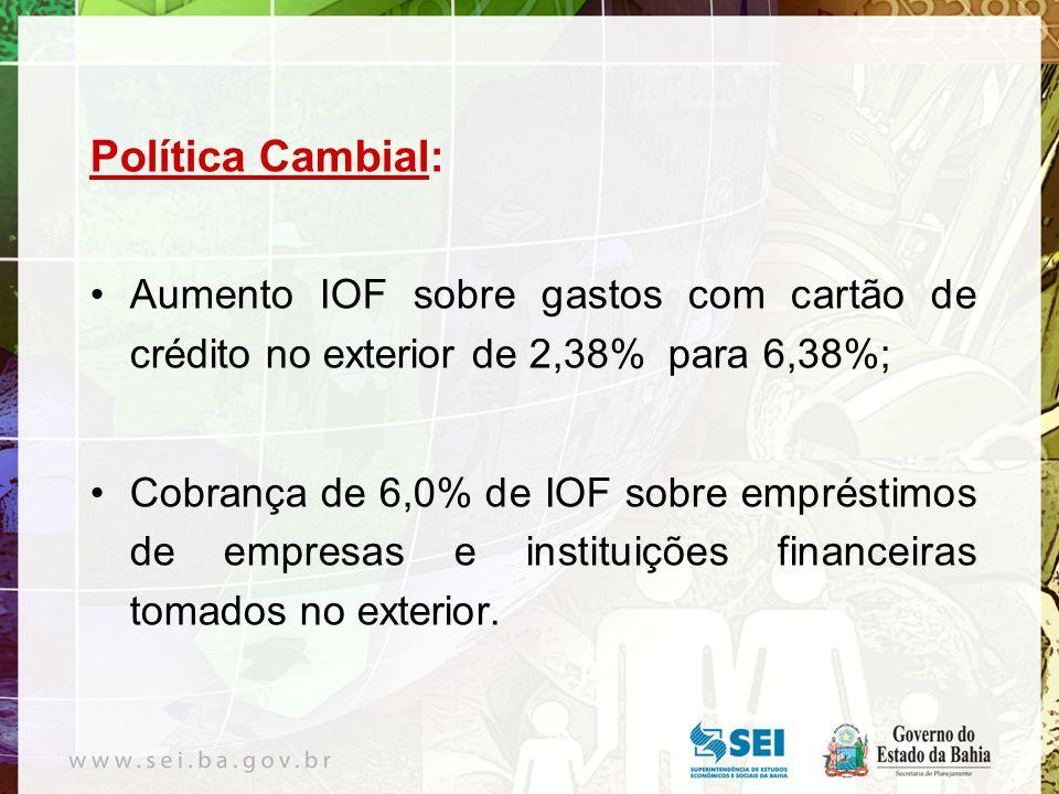 Política Cambial: Aumento IOF sobre gastos com cartão de crédito no exterior de 2,38% para 6,38%; Cobrança de 6,0% de IOF sobre empréstimos de empresas e instituições financeiras tomados no exterior.